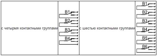 Командоаппараты КА группы контактов