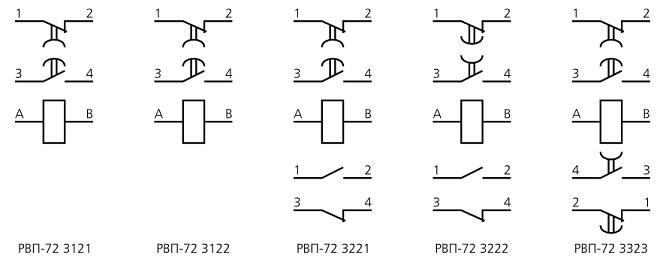 РВП-72-3121, РВП-72-3122, РВП-72-3221, РВП-72-3222 реле времени